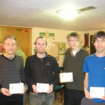 Award Winners from SROC Street League, Source: